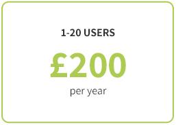 1-20 users per year