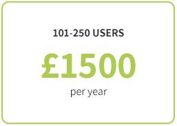 101-250 users per year