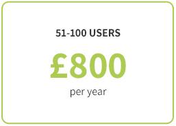 51-100 users per year